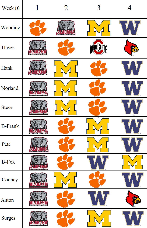 playoffs-week-10