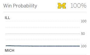win-probability